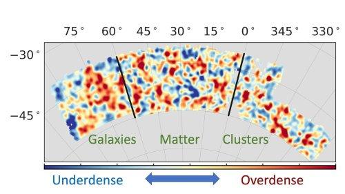 A new window into dark energy