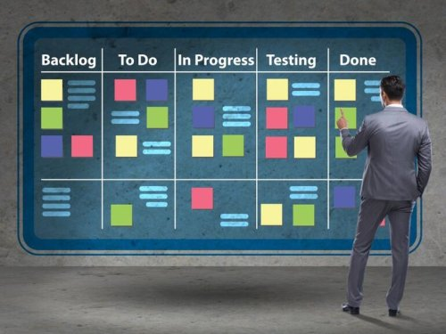 If you're not using a kanban board, you're not as productive as you could be