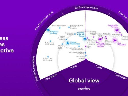 Accenture crowdsources 25 signals of business change
