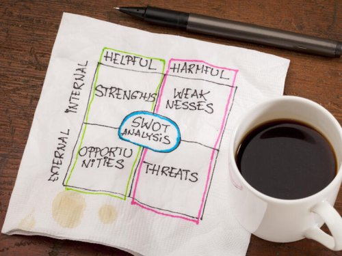 SWOT analysis: Why you should perform one, especially during times of uncertainty