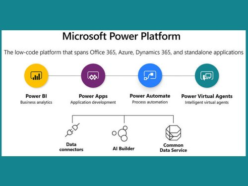Microsoft Power Virtual Agents: Now you can build no-code chatbots without developers