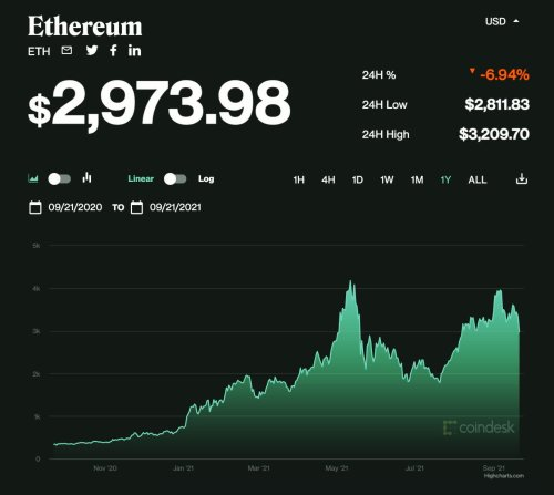 Blockchain Fever! cover image