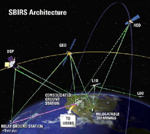 Linux in space: CloudLinux powers Atlas V rocket