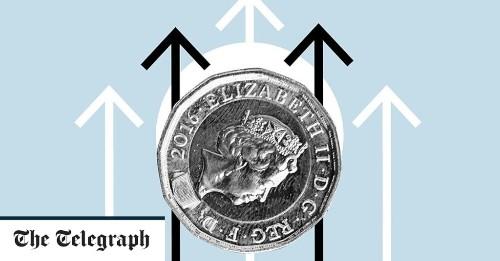 Sterling surges back above $1.37