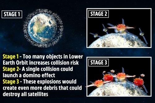 Elon Musk's Starlink satellites could ruin space travel forever – terrifying 'Kessler Syndrome' explained