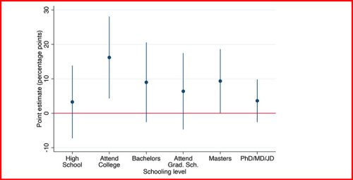 Higher Grades, Higher Earnings: New Study Ties In-School Mentoring with Huge Benefits for Students