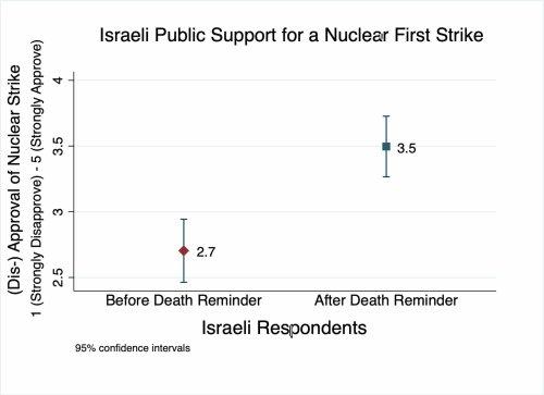 Israeli public opinion makes a US-Iran nuclear deal urgent
