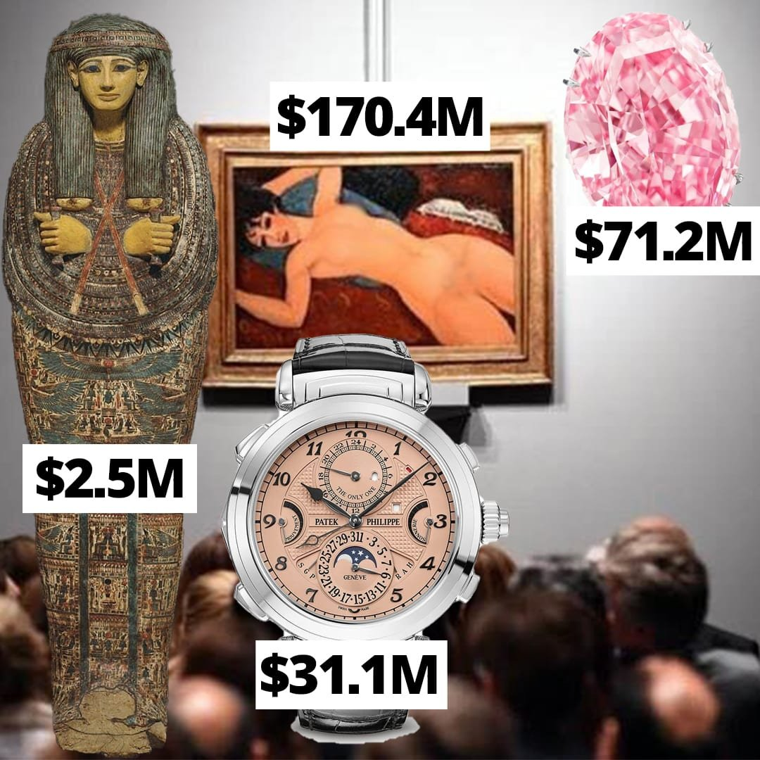 Big Money Auctions: 14 Stories About The Most Expensive Items Sold At Auction