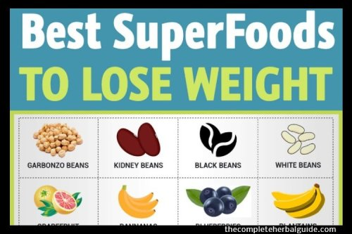29 Superfoods That'll Super Charge Your Weight Loss {Including Infographic} - The Complete Herbal Guide