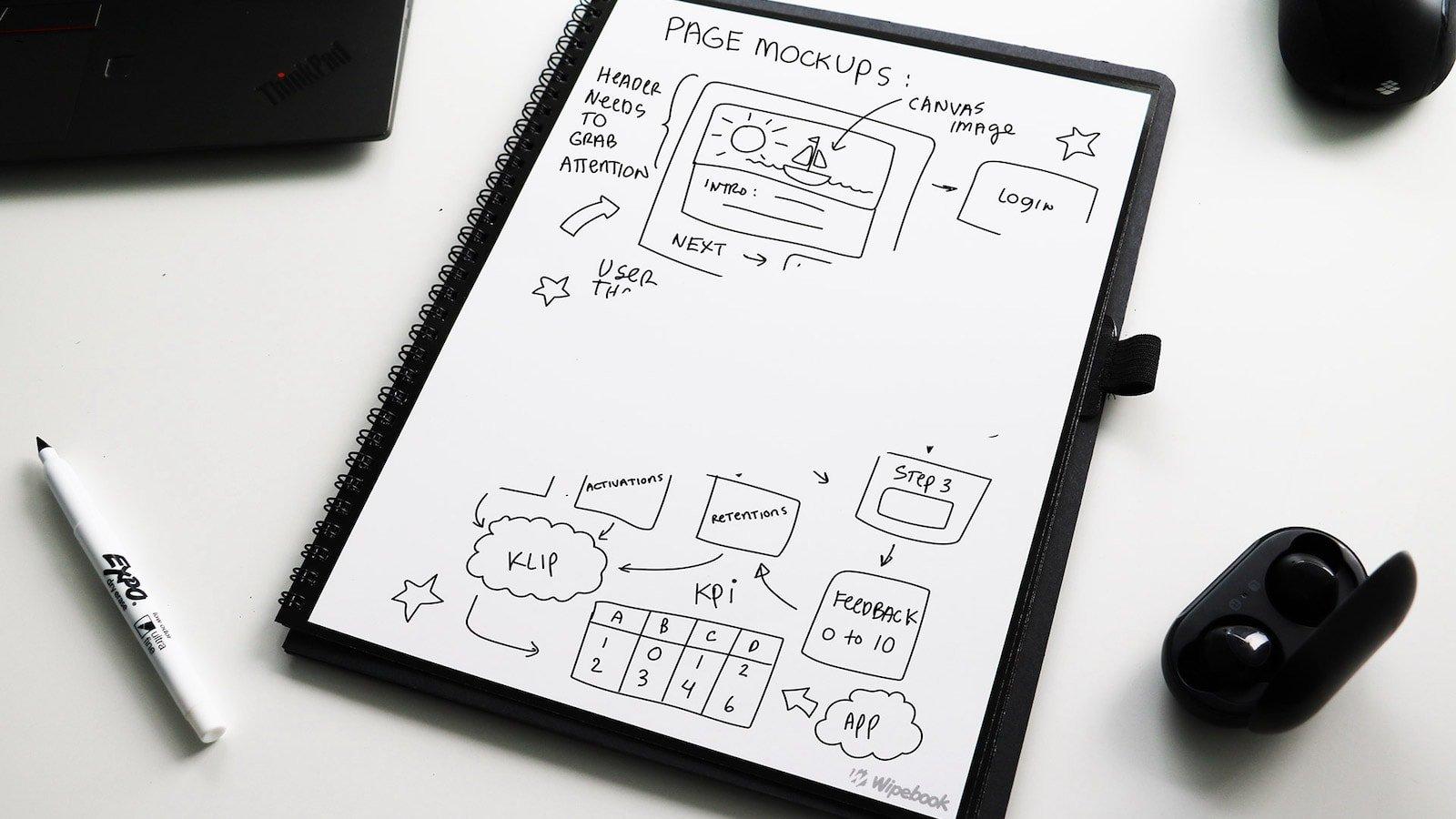 Wipebook Scan digital whiteboard uploads your ideas to cloud services like Google Drive