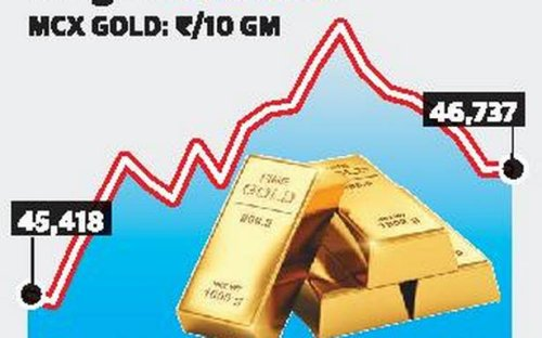 Gold, silver sign off April on positive note