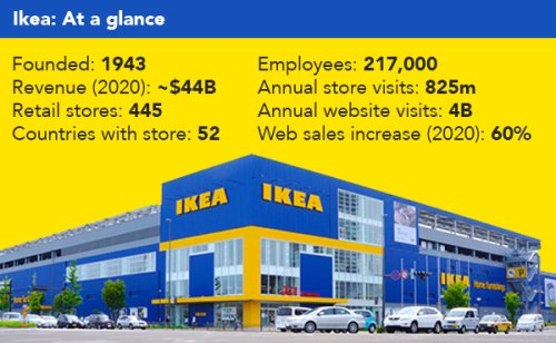 The thriving business of 'Ikea hacking'
