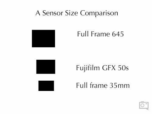 Here's Why Modern Medium Format Cameras Need Faster, Better Lenses
