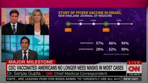 Dr. Sanjay Gupta discusses the very positive data behind the CDC's updated mask guidance for vaccinated folks.