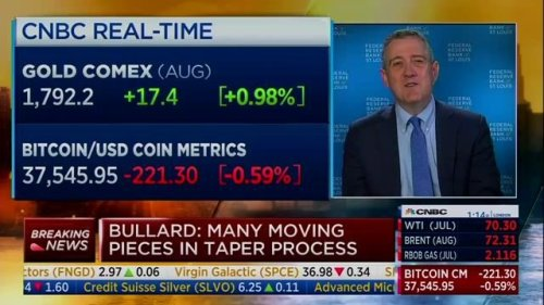 """St. Louis Fed President James Bullard says a """"hawkish move"""" to raise inflation is necessary, causing the market to drop."""