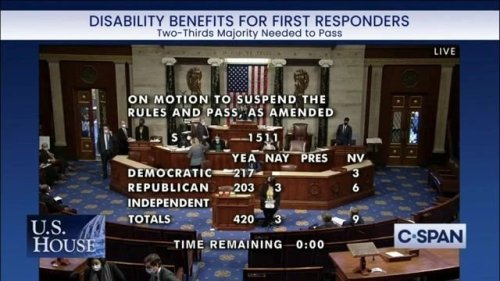 In a 420-3 vote, the House approves disability benefits for first responders (3 Republicans voted 'no').