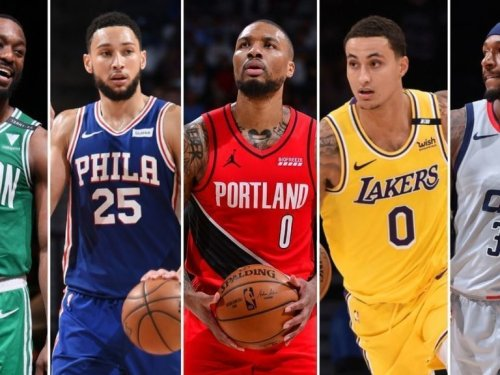 Top 10 trade candidates this offseason