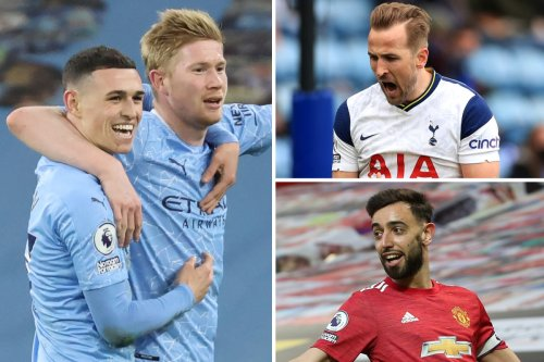 Man City dominate PFA Player of the Year awards with four out of six nominees