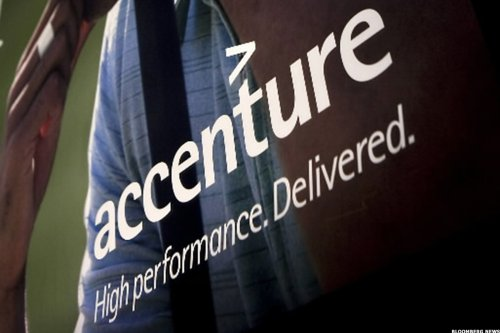 Here's Our Technical Strategy for Accenture Ahead of Earnings