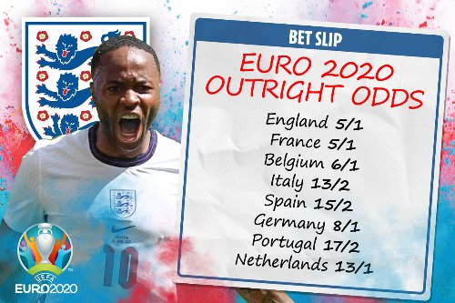 England cut to 5/1 joint favourites for Euro 2020 after beating Croatia