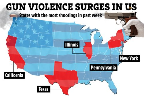 US sees almost ONE THOUSAND shootings in one week with '430 killed'
