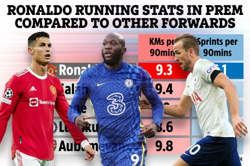 Ronaldo running stats revealed as he covers less ground but outsprints Kane