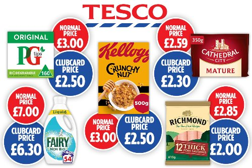 Tesco shoppers without a Clubcard pay around a third more for the same goods