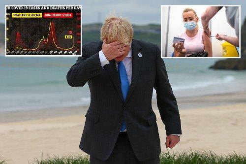 Boris to delay June 21 lockdown lift until JULY 19 as Delta variant triples in week