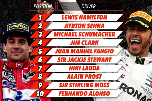 Hamilton leads list of top F1 greats including Schumacher and Senna