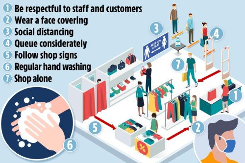 7 rules shoppers must follow when retailers reopen tomorrow