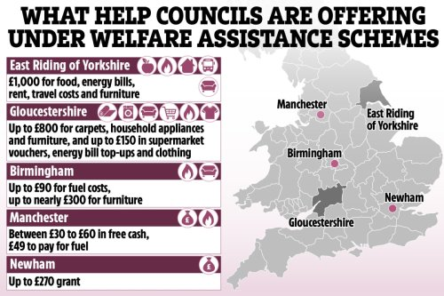 Welfare assistance scheme: How to get up to £1,000 for food, furniture and more