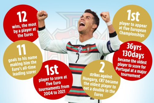 Ronaldo breaks FIVE records in win v Hungary as he closes in on Daei's tally