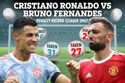 Ronaldo set to take Man Utd pens after awful Fernandes miss despite worse record