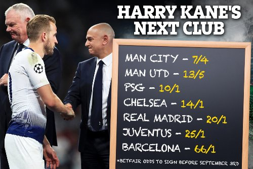 City favourites for Kane but Utd, Chelsea and PSG are snapping at their heels
