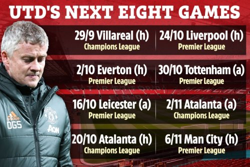 Man Utd face horror next eight games which could put Solskjaer on brink of sack