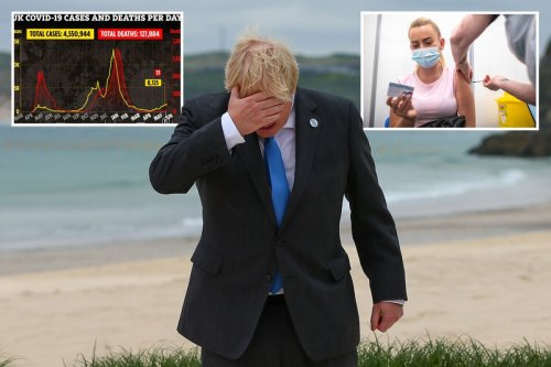 Boris 'to reveal June lockdown lifting will be delayed until JULY 19' on Monday