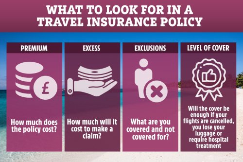 Best cheap travel insurance – How to cover your holiday