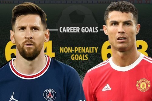 Messi now has MORE non-penalty goals than rival Ronaldo in 144 LESS games