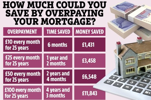 How to save over £1,400 by overpaying your mortgage by just a tenner a month