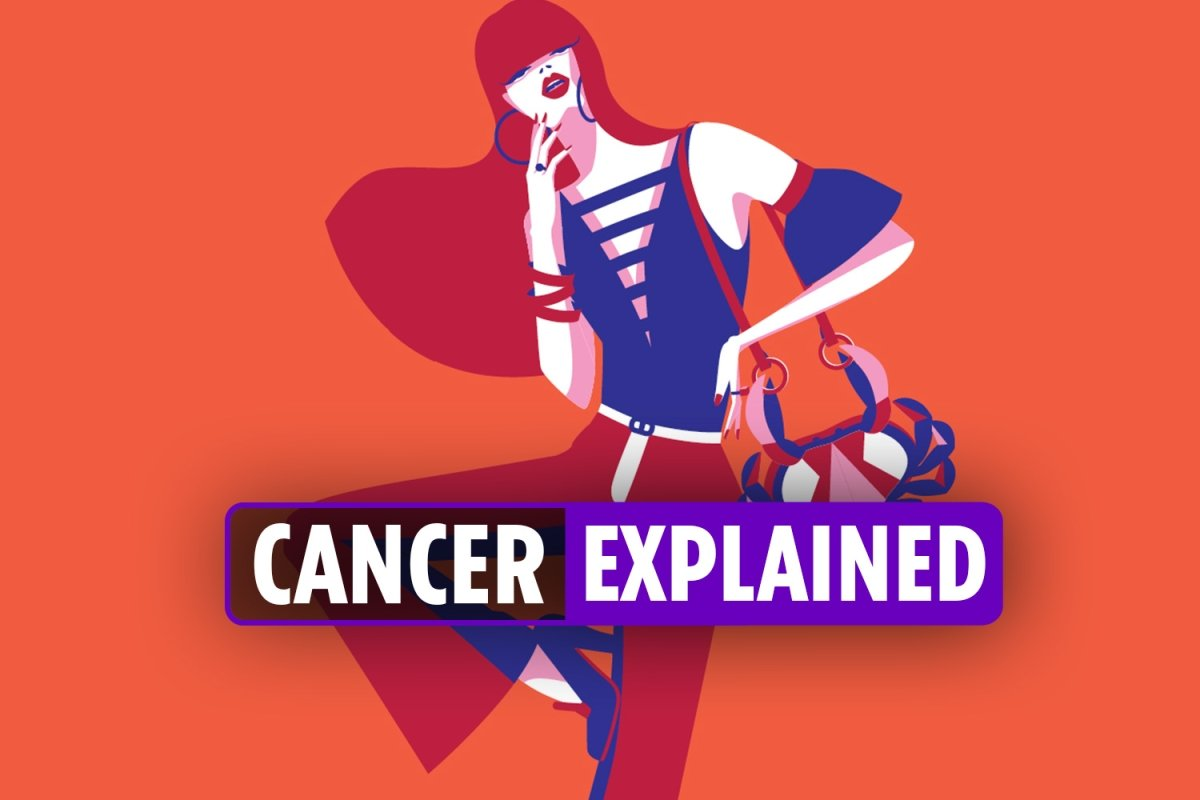 Cancer: Horoscope dates, traits and most compatible star signs