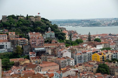 What to See and do in Lisbon - cathedrals, castles and custard tarts