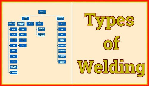 12 Different Types of Welding