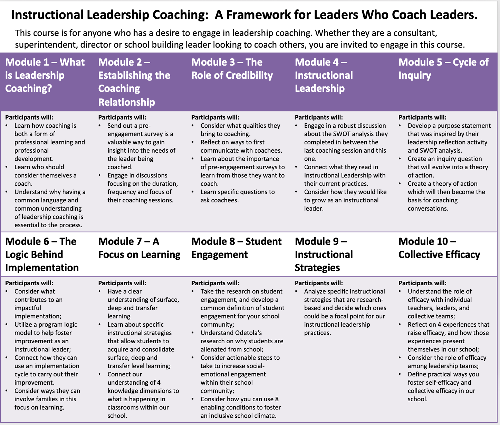Instructional Leadership Coaching: A Framework for Leaders Who Coach Leaders