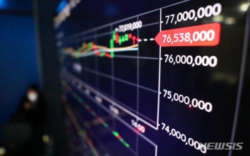 미국 증권거래소 비트코인 ETF 첫 거래량 10억달러 돌파에 비트코인 역대 최고가 근접