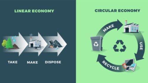Économie circulaire: le modèle économique de demain