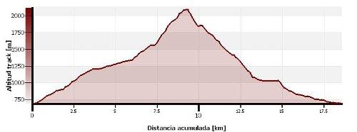 Norte de Cáceres: Pinajarro (2.099m) desde Hervás