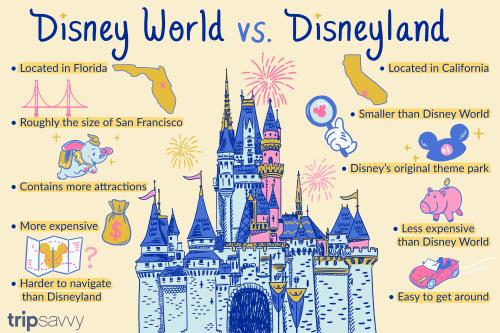 Smackdown: Disneyland vs. Disney World