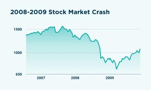 True Market Insiders