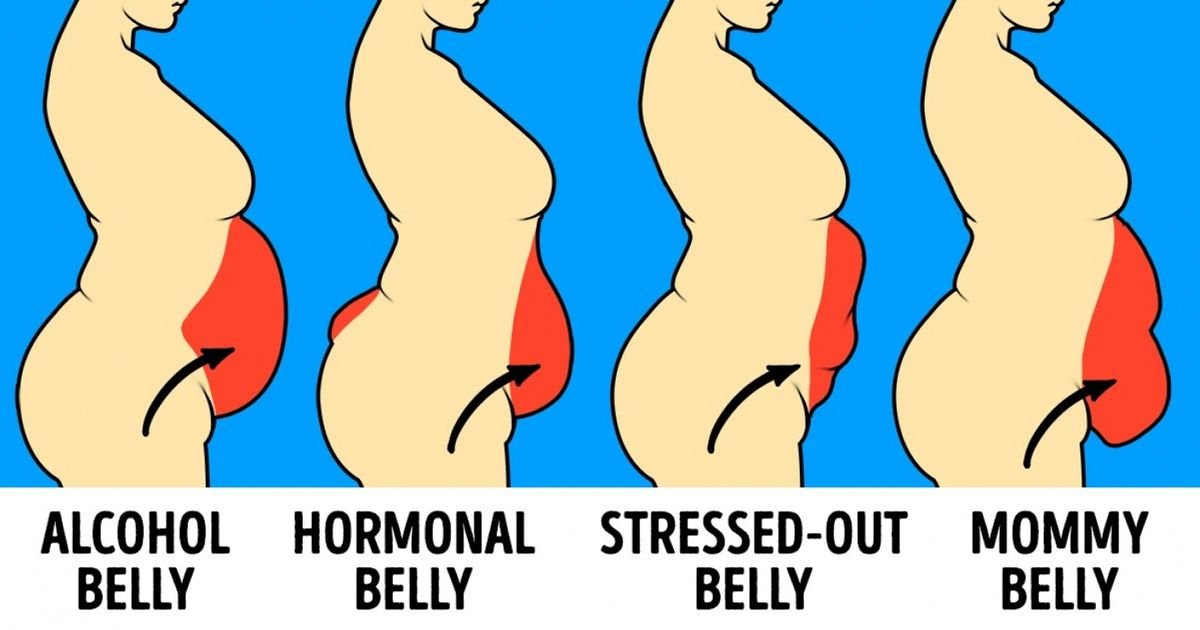 16 Ways Your Body Shape Can Indicate Health Issues