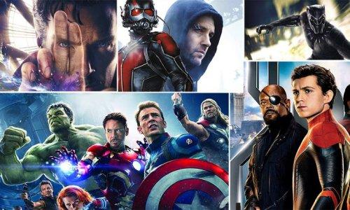 Marvel Filme Reihenfolge • Die ultimative Liste